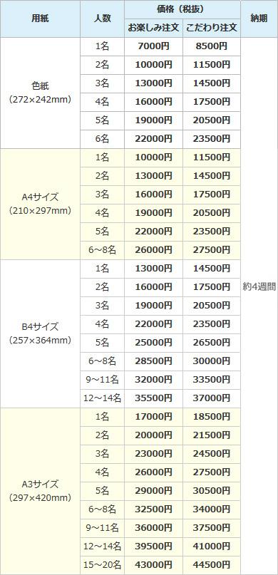 一期の料金表